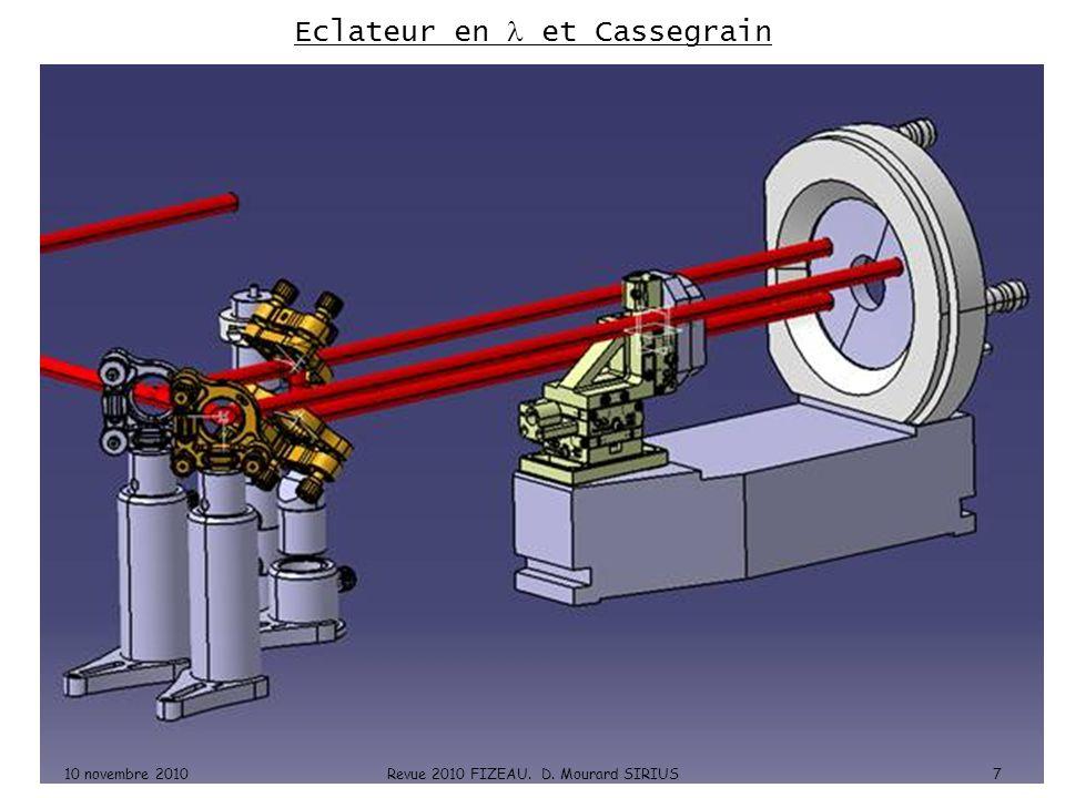 Voie piston 3 couleurs (1 système de franges) 10 novembre 2010Revue 2010 FIZEAU. D. Mourard SIRIUS8
