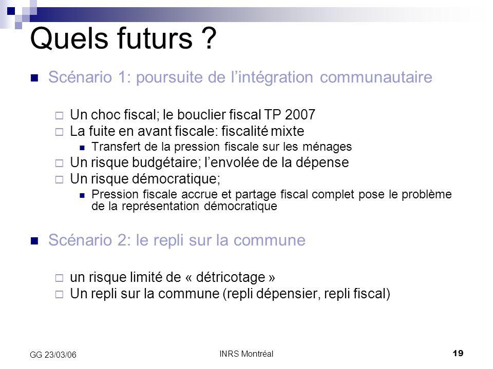 INRS Montréal19 GG 23/03/06 Quels futurs ? Scénario 1: poursuite de l'intégration communautaire  Un choc fiscal; le bouclier fiscal TP 2007  La fuit