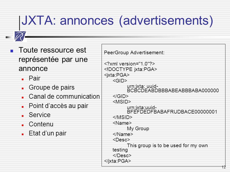 12 JXTA: annonces (advertisements) Toute ressource est représentée par une annonce Pair Groupe de pairs Canal de communication Point d'accès au pair S