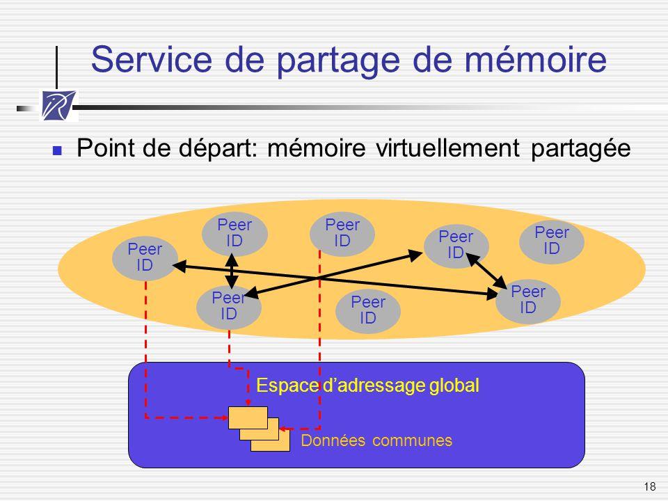 18 Service de partage de mémoire Point de départ: mémoire virtuellement partagée Peer ID Données communes Espace d'adressage global