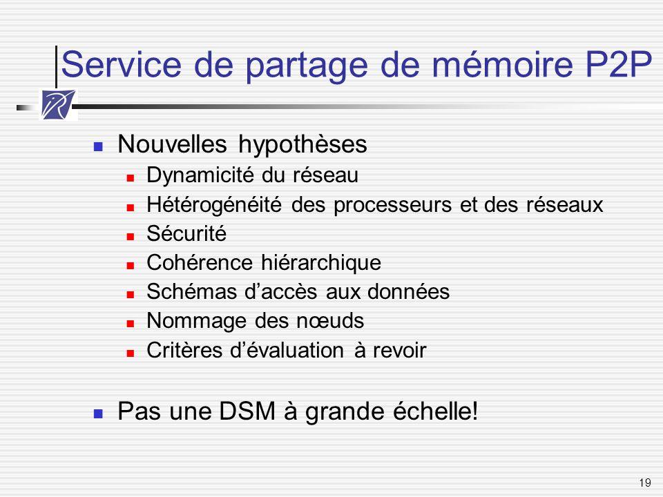 19 Service de partage de mémoire P2P Nouvelles hypothèses Dynamicité du réseau Hétérogénéité des processeurs et des réseaux Sécurité Cohérence hiérarc