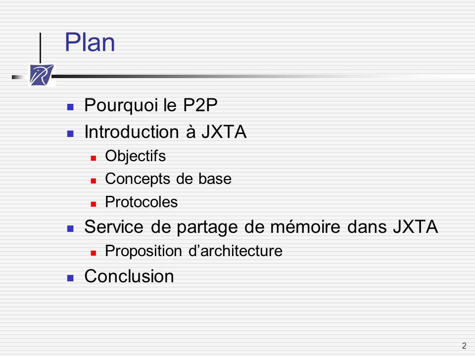 13 JXTA: communication par canaux Canaux Asynchrones Uni-directionnels 1-to-1, 1-to-N ou N-to-1 Localisation transparente des services Pipeline de services Haute disponibilité (reconfiguration transparente en cas de panne) Peer Group A Input PipeOutput Pipe Peer PeerGroup B Send Receive Point-to-Point Pipe Propagate Pipe Propagate