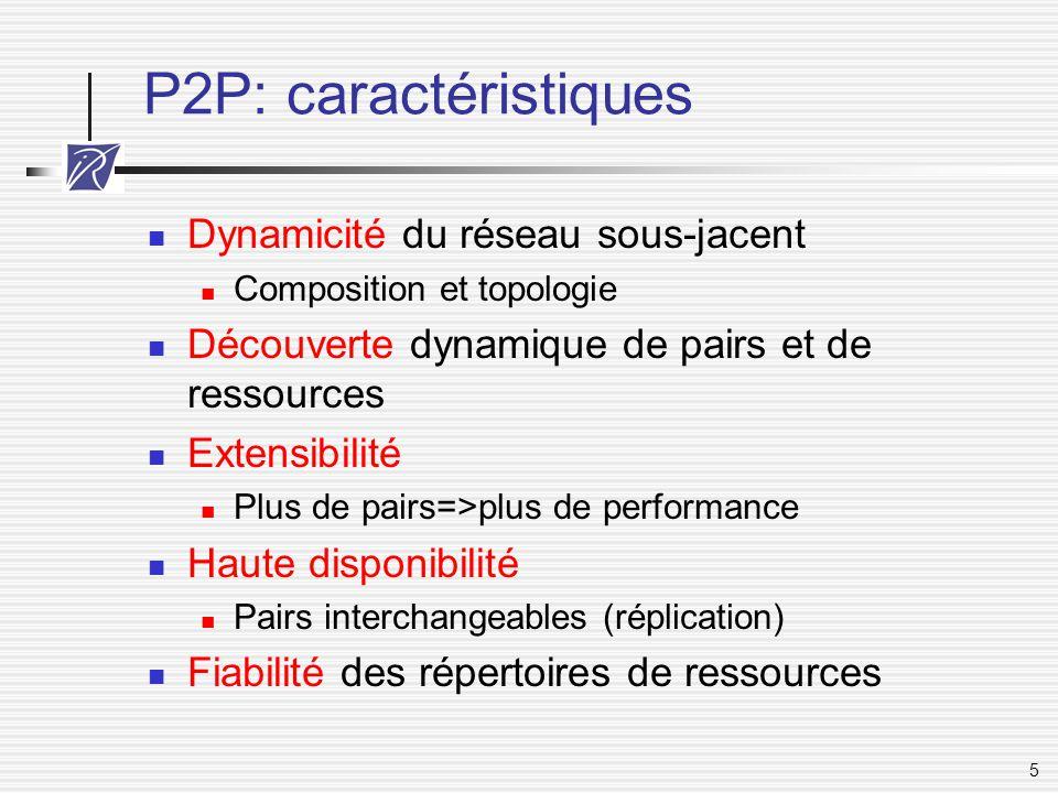 5 P2P: caractéristiques Dynamicité du réseau sous-jacent Composition et topologie Découverte dynamique de pairs et de ressources Extensibilité Plus de