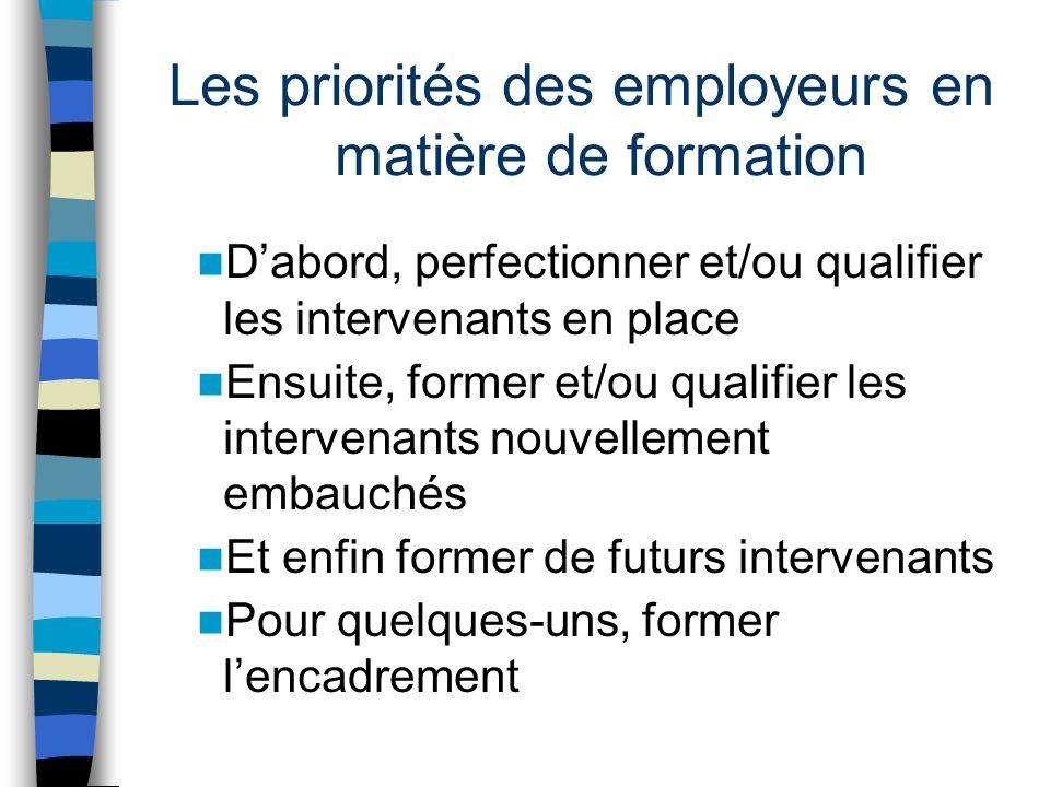 Les priorités des employeurs en matière de formation D'abord, perfectionner et/ou qualifier les intervenants en place Ensuite, former et/ou qualifier les intervenants nouvellement embauchés Et enfin former de futurs intervenants Pour quelques-uns, former l'encadrement