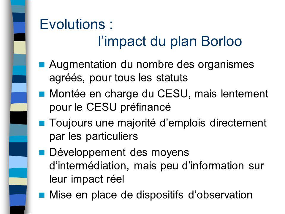 Evolutions : l'impact du plan Borloo Augmentation du nombre des organismes agréés, pour tous les statuts Montée en charge du CESU, mais lentement pour le CESU préfinancé Toujours une majorité d'emplois directement par les particuliers Développement des moyens d'intermédiation, mais peu d'information sur leur impact réel Mise en place de dispositifs d'observation