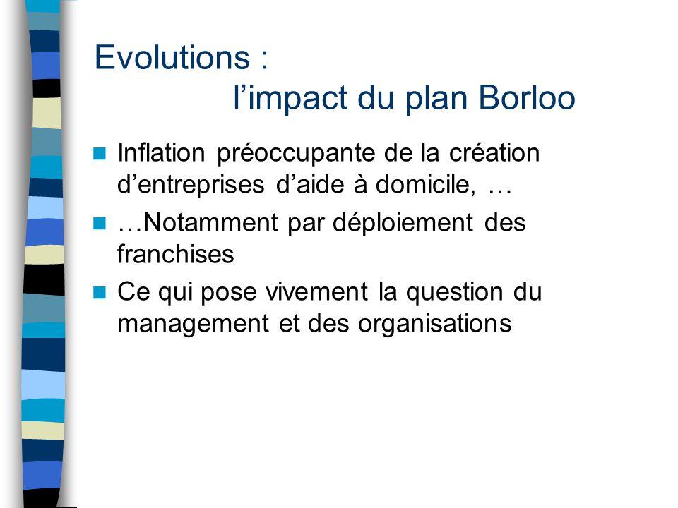 Evolutions : l'impact du plan Borloo Inflation préoccupante de la création d'entreprises d'aide à domicile, … …Notamment par déploiement des franchises Ce qui pose vivement la question du management et des organisations