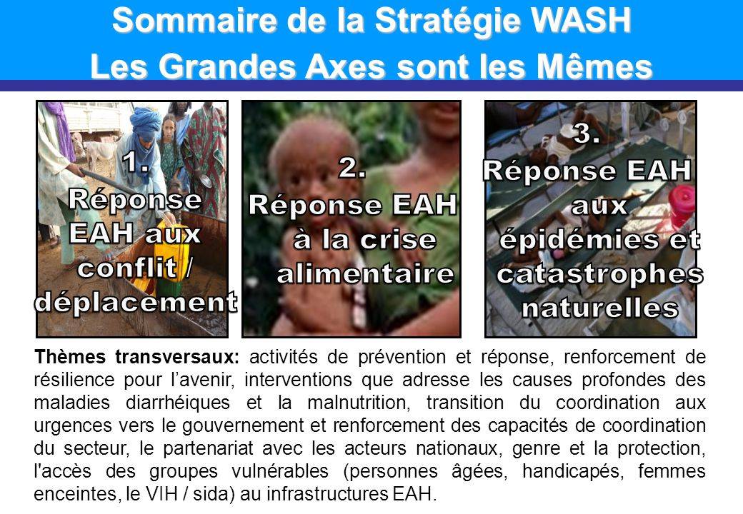 Sommaire de la Stratégie WASH Les Grandes Axes sont les Mêmes Introduction Thèmes transversaux: activités de prévention et réponse, renforcement de ré