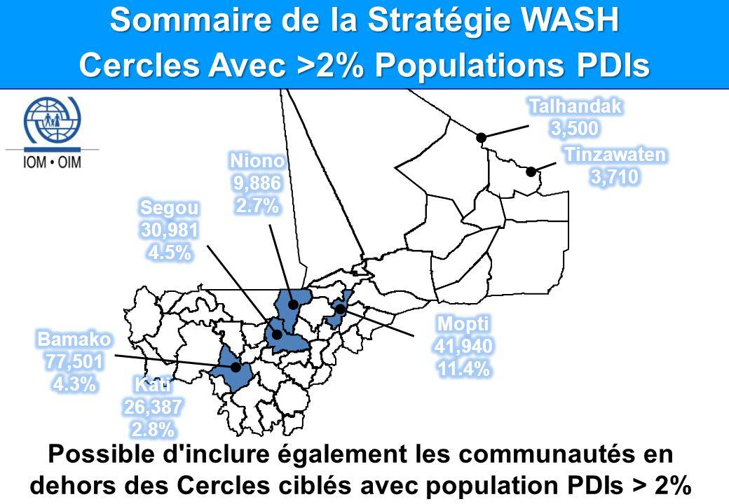 B Sommaire de la Stratégie WASH Cercles Avec >2% Populations PDIs Possible d'inclure également les communautés en dehors des Cercles ciblés avec popul