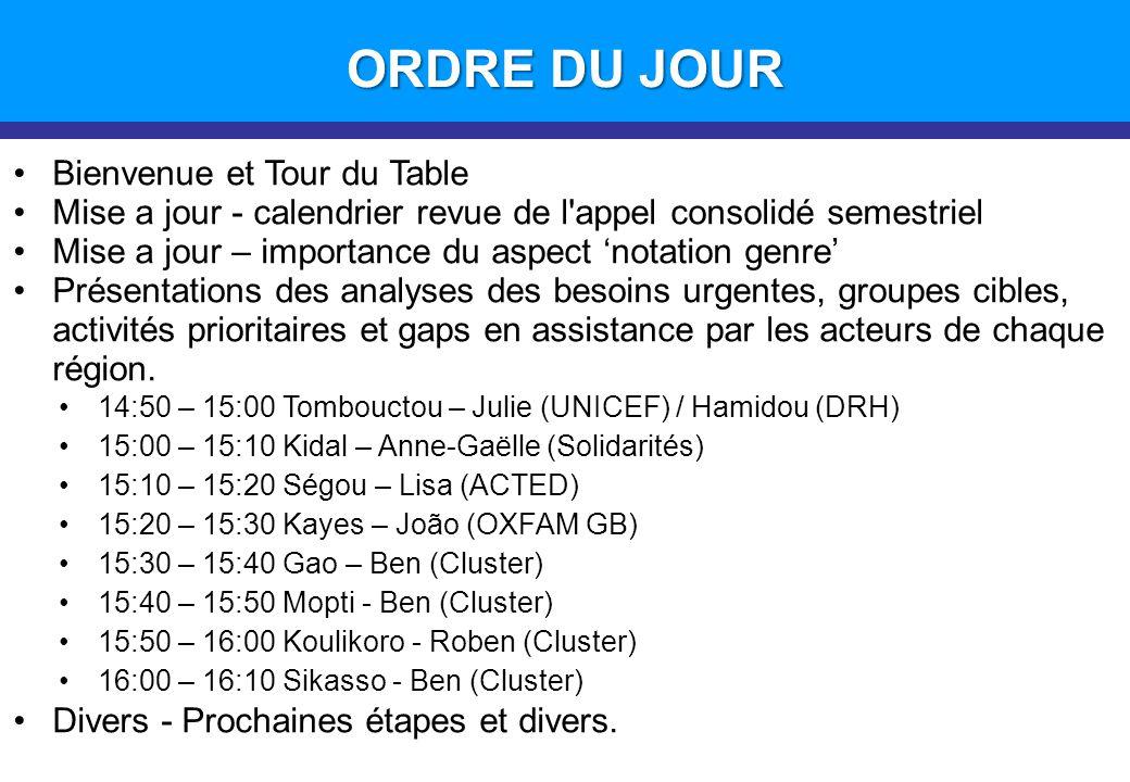 Introduction ORDRE DU JOUR Bienvenue et Tour du Table Mise a jour - calendrier revue de l'appel consolidé semestriel Mise a jour – importance du aspec