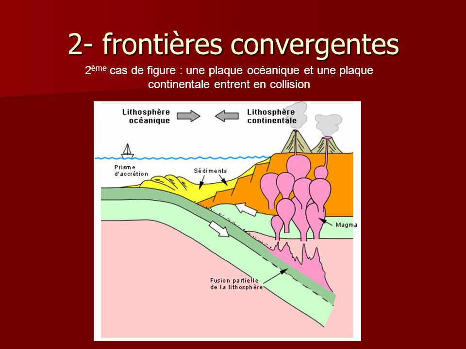 2- frontières convergentes 2 ème cas de figure : une plaque océanique et une plaque continentale entrent en collision