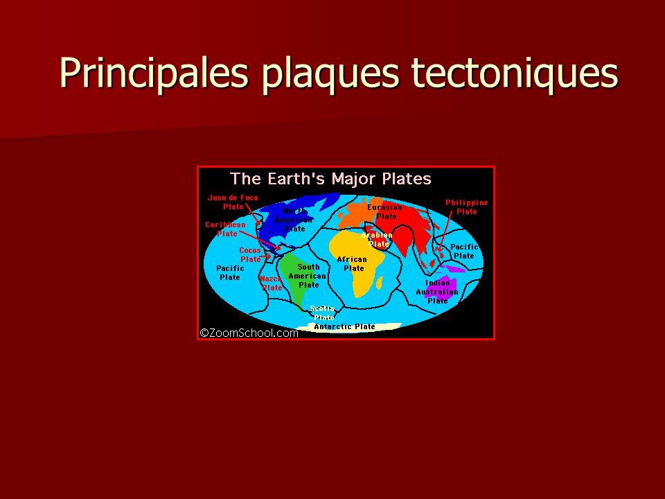 Principales plaques tectoniques