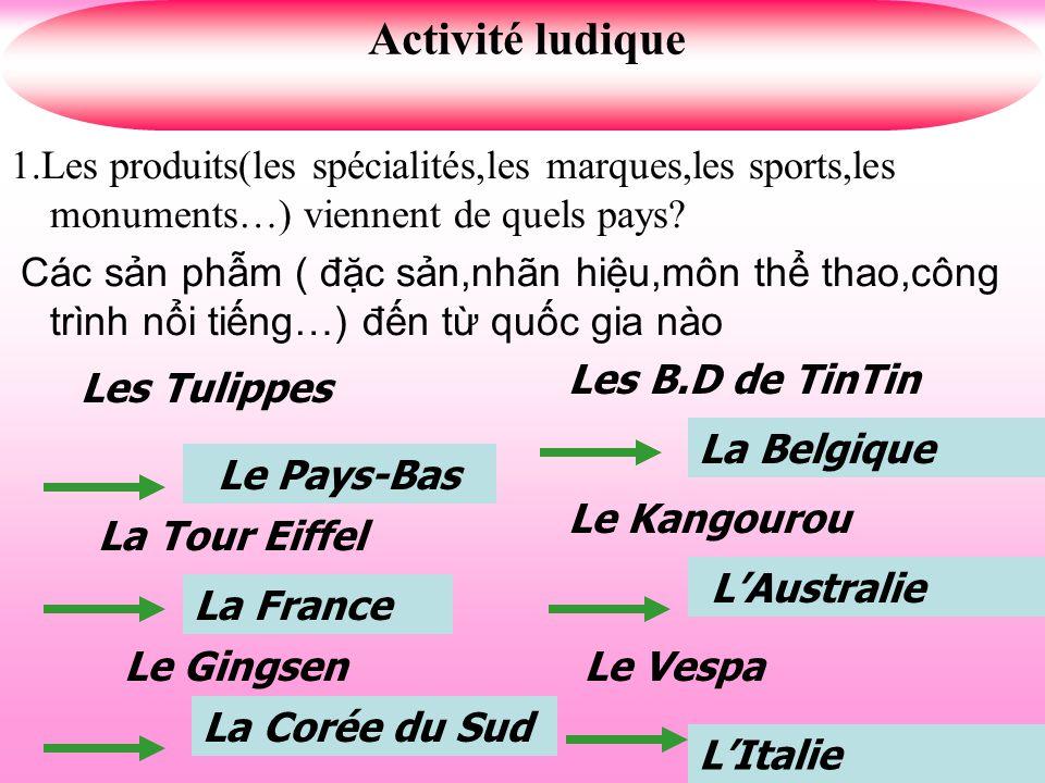 1.Les produits(les spécialités,les marques,les sports,les monuments…) viennent de quels pays? Các sản phẫm ( đặc sản,nhãn hiệu,môn thể thao,công trình