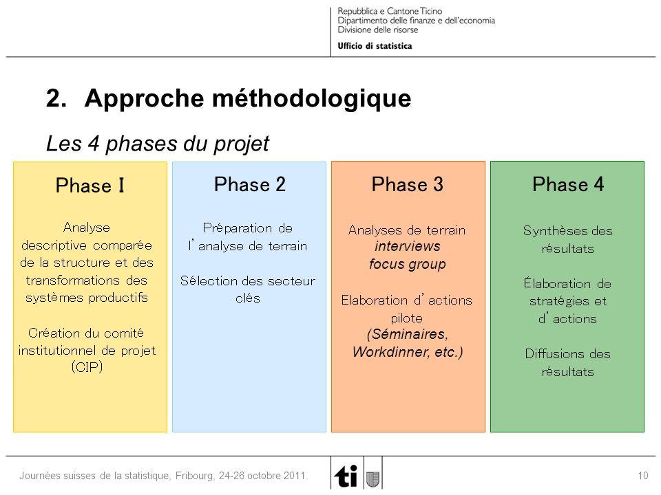 10 Journées suisses de la statistique, Fribourg, 24-26 octobre 2011. Phase I Phase 2Phase 3Phase 4 Les 4 phases du projet Analyse descriptive comparée