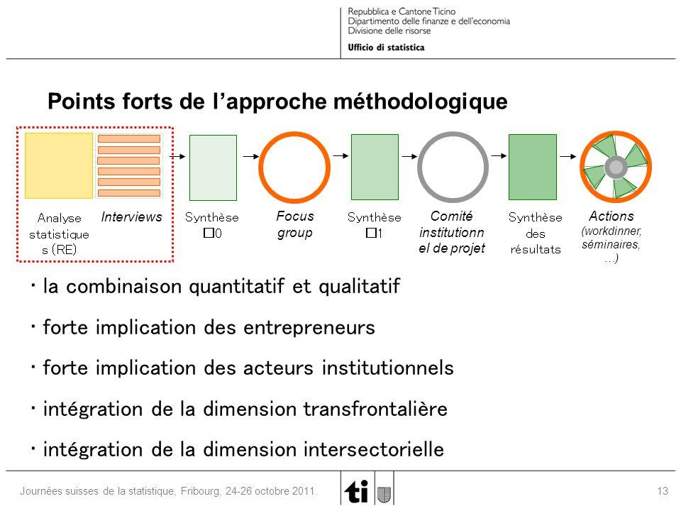 13 Journées suisses de la statistique, Fribourg, 24-26 octobre 2011. Analyse statistique s (RE) Interviews Synthèse _ 0 Focus group Comité institution