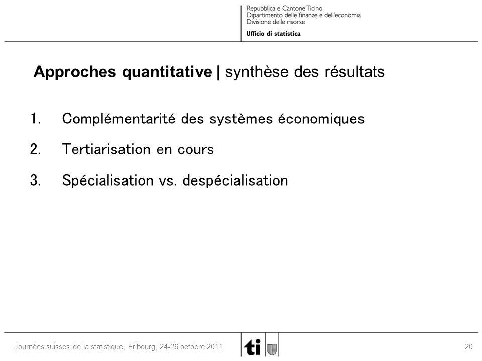 20 Journées suisses de la statistique, Fribourg, 24-26 octobre 2011. 1. Complémentarité des systèmes économiques 2. Tertiarisation en cours 3. Spécial