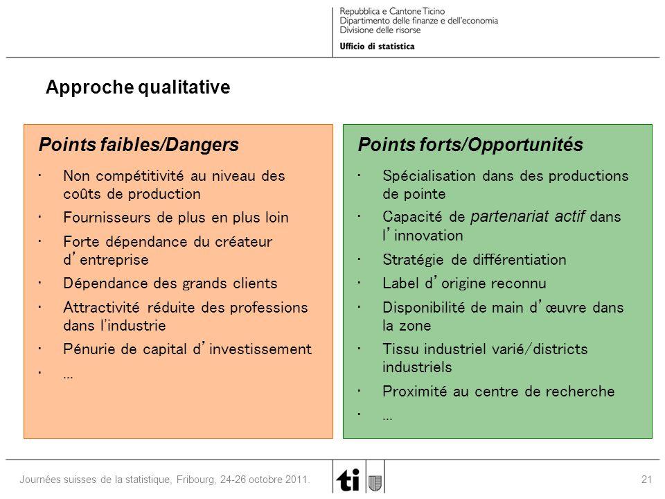 21 Journées suisses de la statistique, Fribourg, 24-26 octobre 2011. Points faibles/Dangers Non compétitivité au niveau des coûts de production Fourni