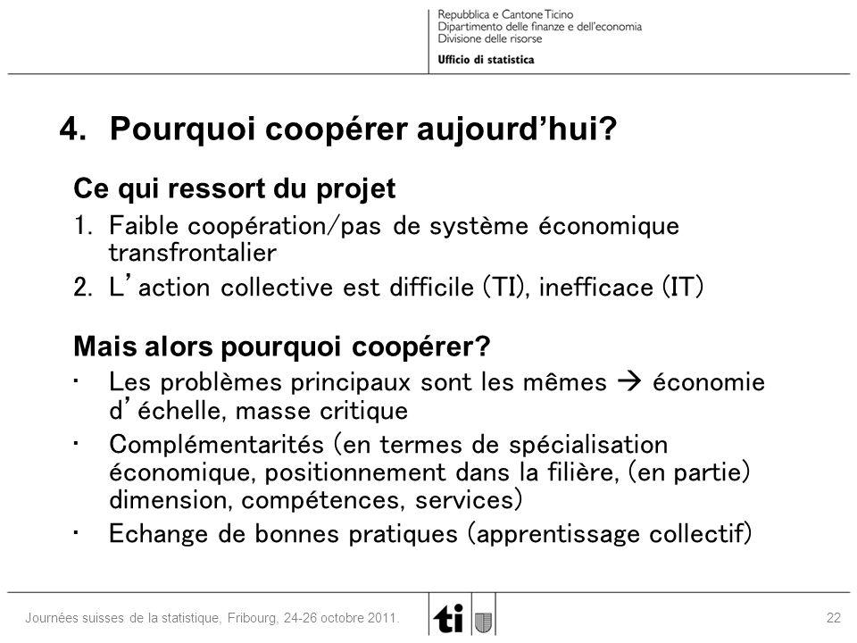 22 Journées suisses de la statistique, Fribourg, 24-26 octobre 2011. 4. Pourquoi coopérer aujourd'hui? Ce qui ressort du projet 1. Faible coopération/