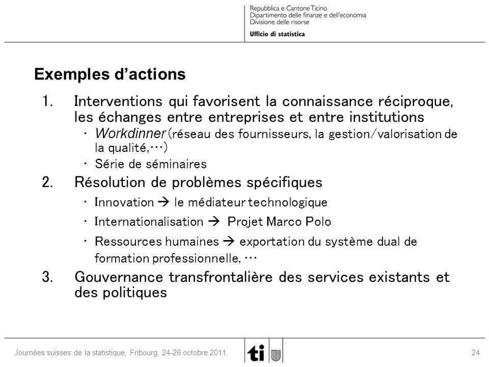 24 Journées suisses de la statistique, Fribourg, 24-26 octobre 2011. Exemples d'actions 1. Interventions qui favorisent la connaissance réciproque, le