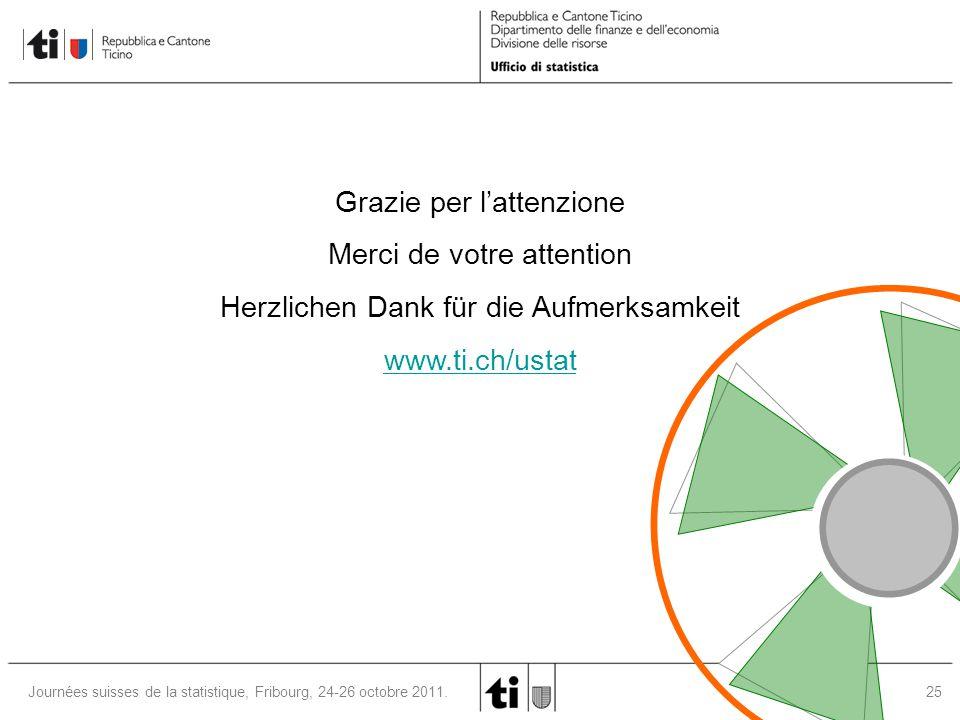 25 Journées suisses de la statistique, Fribourg, 24-26 octobre 2011. Grazie per l'attenzione Merci de votre attention Herzlichen Dank f ü r die Aufmer