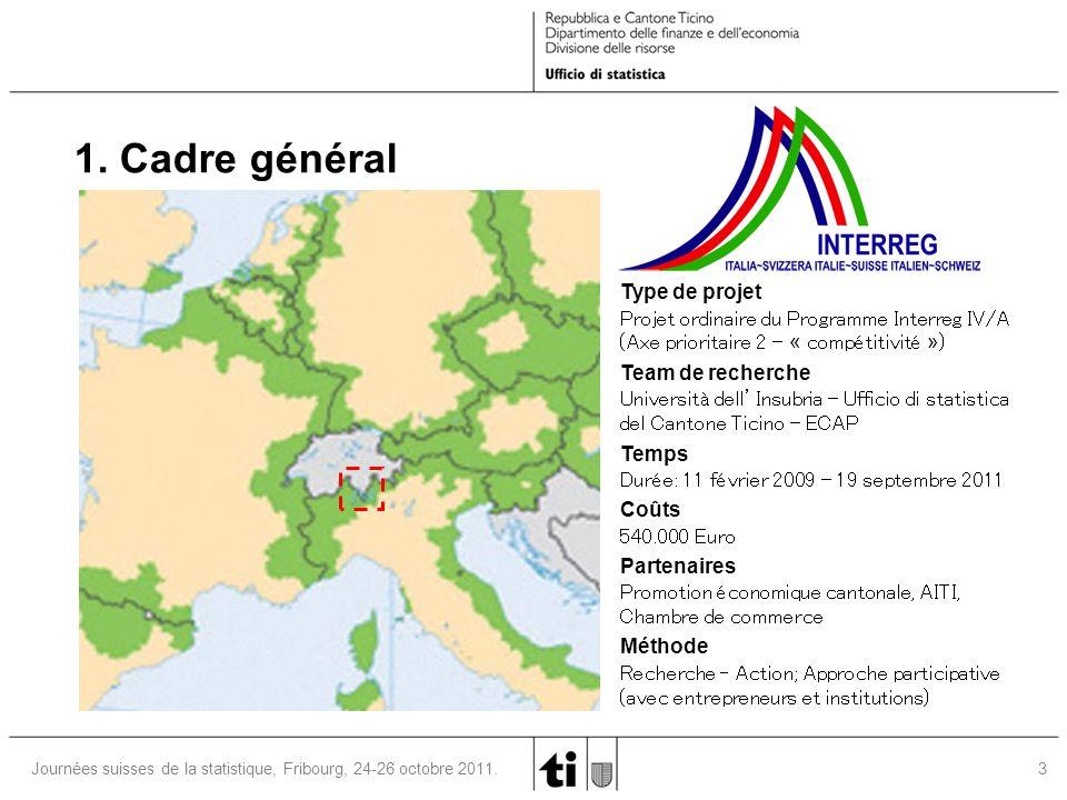 3 Journées suisses de la statistique, Fribourg, 24-26 octobre 2011. Type de projet Projet ordinaire du Programme Interreg IV/A (Axe prioritaire 2 - «
