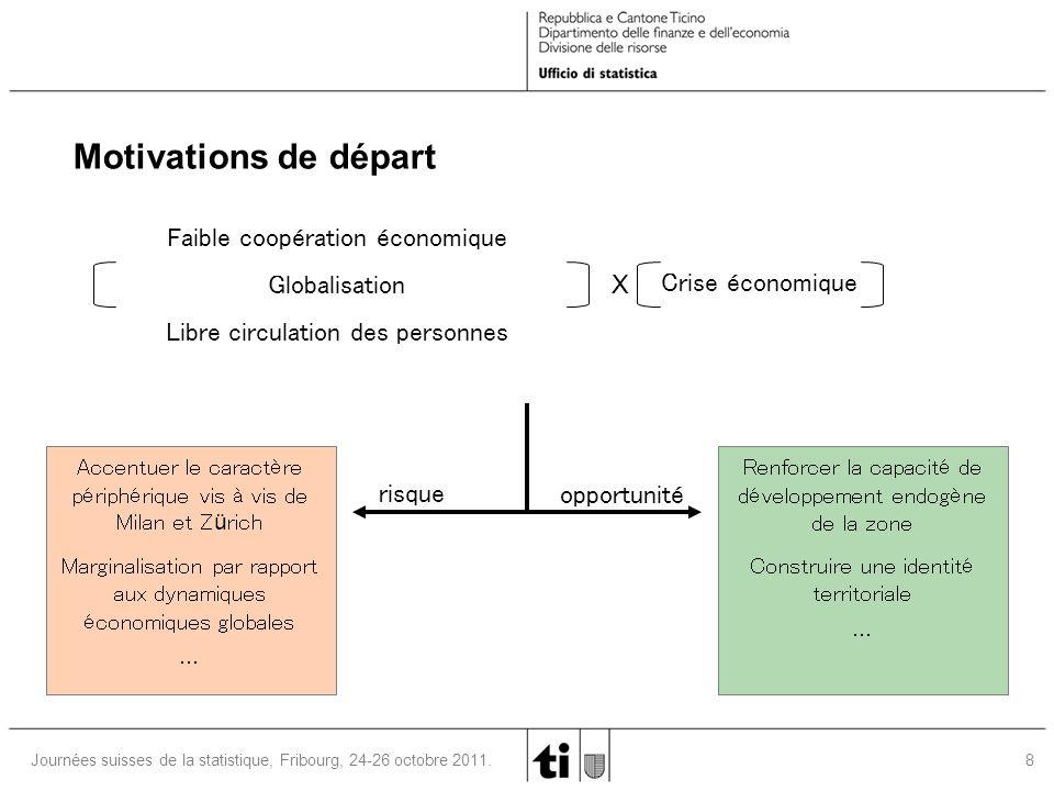 8 Journées suisses de la statistique, Fribourg, 24-26 octobre 2011. Faible coopération économique Globalisation Libre circulation des personnes X Cris