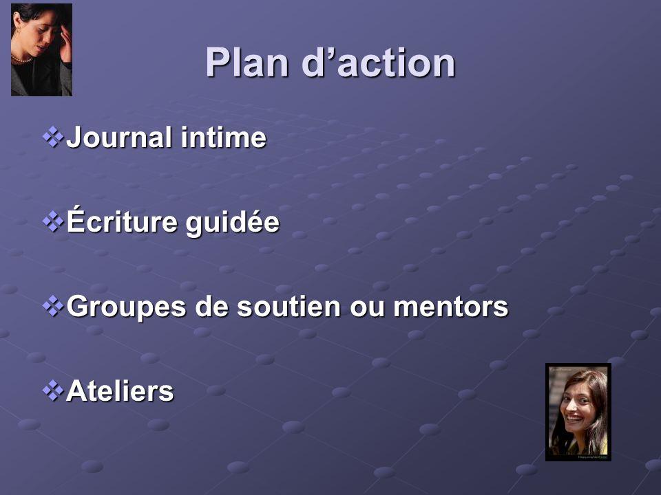 Plan d'action  Journal intime  Écriture guidée  Groupes de soutien ou mentors  Ateliers