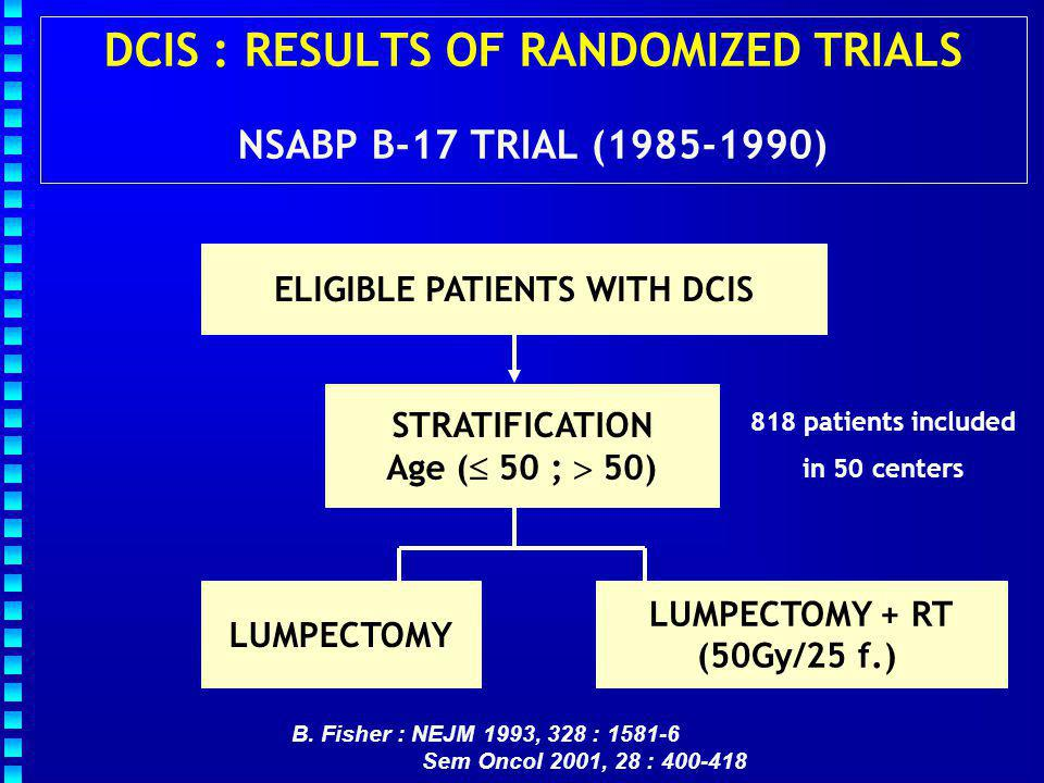DCIS : RESULTS OF RANDOMIZED TRIALS NSABP B-17 TRIAL (1985-1990) ELIGIBLE PATIENTS WITH DCIS STRATIFICATION Age (  50 ;  50) LUMPECTOMY LUMPECTOMY + RT (50Gy/25 f.) 818 patients included in 50 centers B.