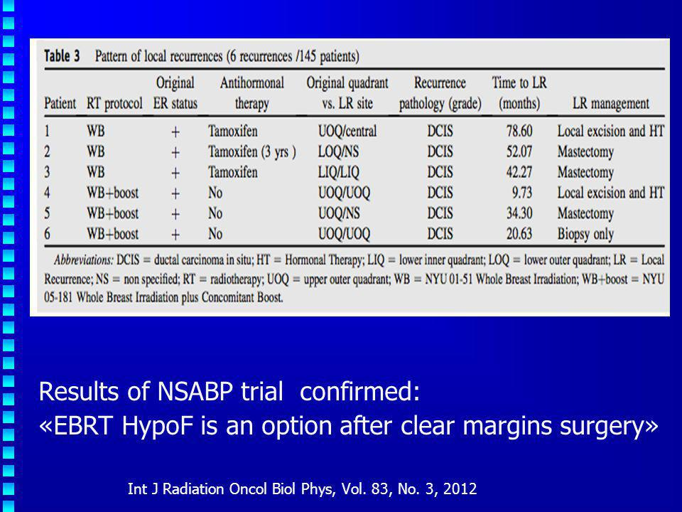Results of NSABP trial confirmed: «EBRT HypoF is an option after clear margins surgery» Int J Radiation Oncol Biol Phys, Vol. 83, No. 3, 2012