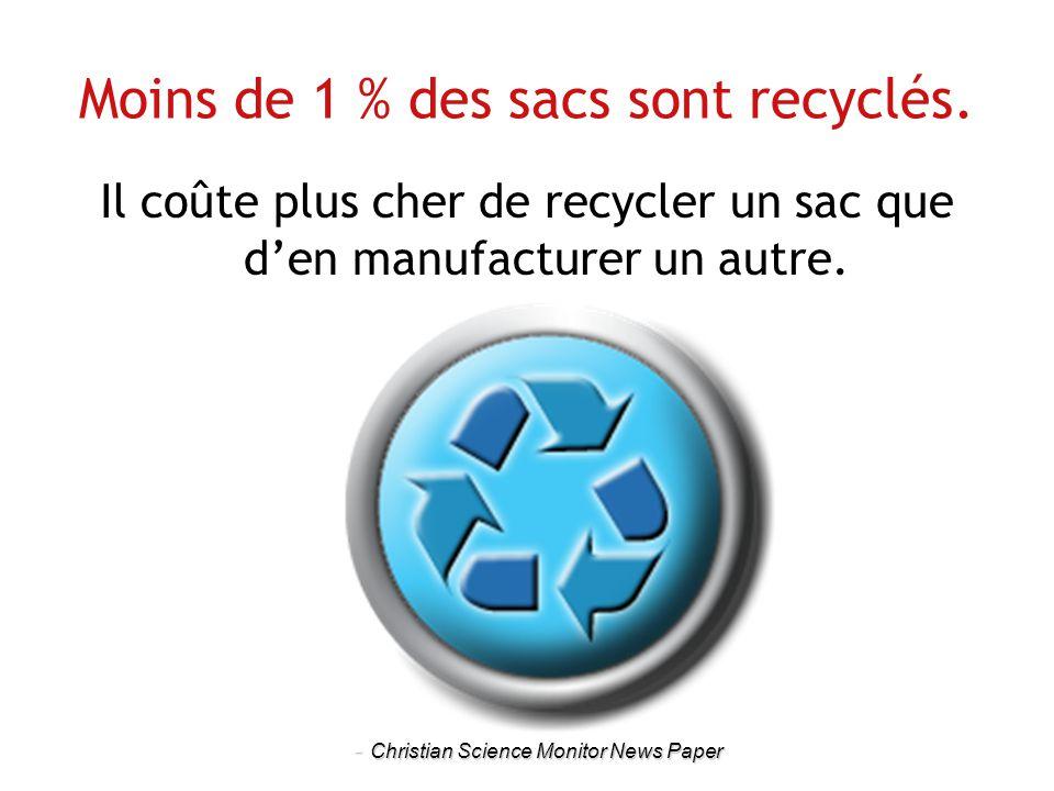 Les sacs de plastique sont fabriqués avec du polyétilène, un sous produit du pétrole.