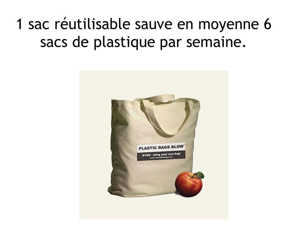 1 sac réutilisable sauve en moyenne 6 sacs de plastique par semaine.