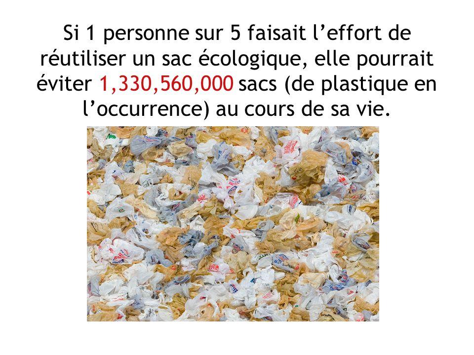 Si 1 personne sur 5 faisait l'effort de réutiliser un sac écologique, elle pourrait éviter 1,330,560,000 sacs (de plastique en l'occurrence) au cours de sa vie.