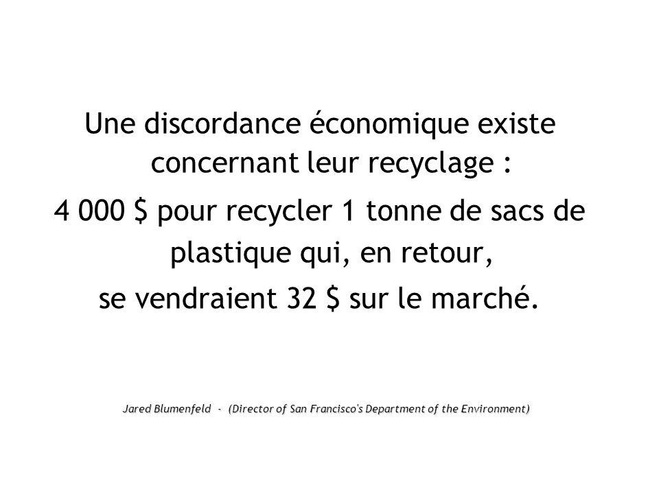 Une discordance économique existe concernant leur recyclage : 4 000 $ pour recycler 1 tonne de sacs de plastique qui, en retour, se vendraient 32 $ sur le marché.