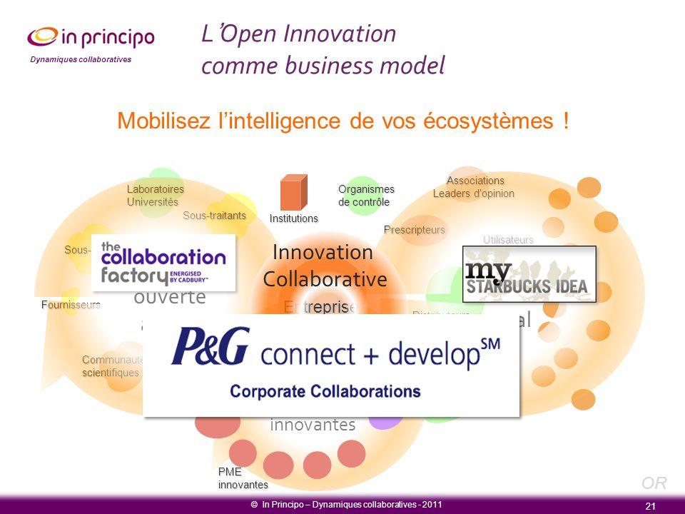 Dynamiques collaboratives Entreprise Sous-traitants 21 Institutions Communautésscientifiques LaboratoiresUniversités Partenaires Sous-traitants Entrep