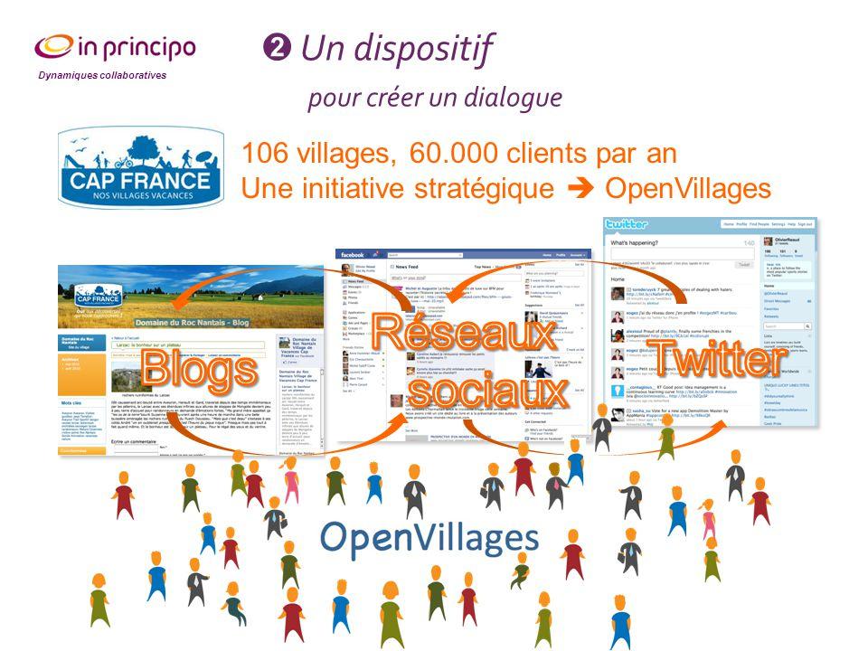 Dynamiques collaboratives ➋ Un dispositif pour créer un dialogue 106 villages, 60.000 clients par an Une initiative stratégique  OpenVillages