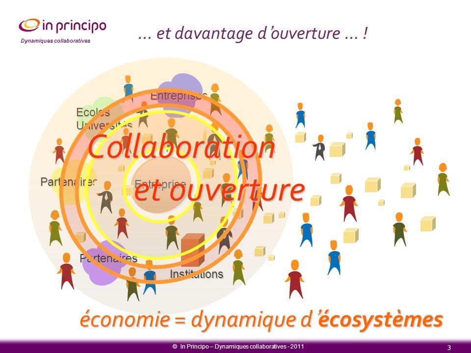 Dynamiques collaboratives 3 Institutions EcolesUniversités Entreprises Partenaires Partenaires Entreprise © In Principo – Dynamiques collaboratives -
