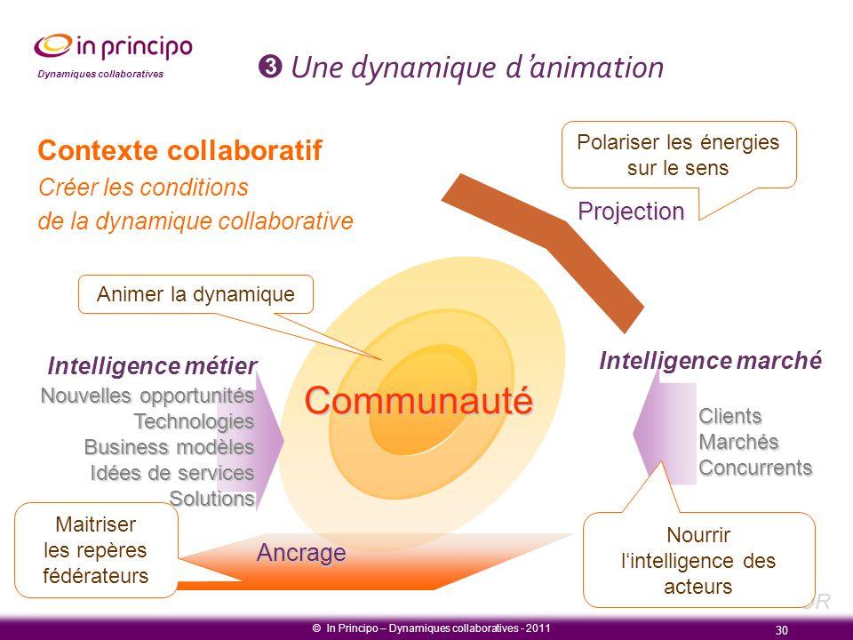 Dynamiques collaboratives 30 Contexte collaboratif Créer les conditions de la dynamique collaborative Communauté Ancrage Nouvelles opportunités Techno