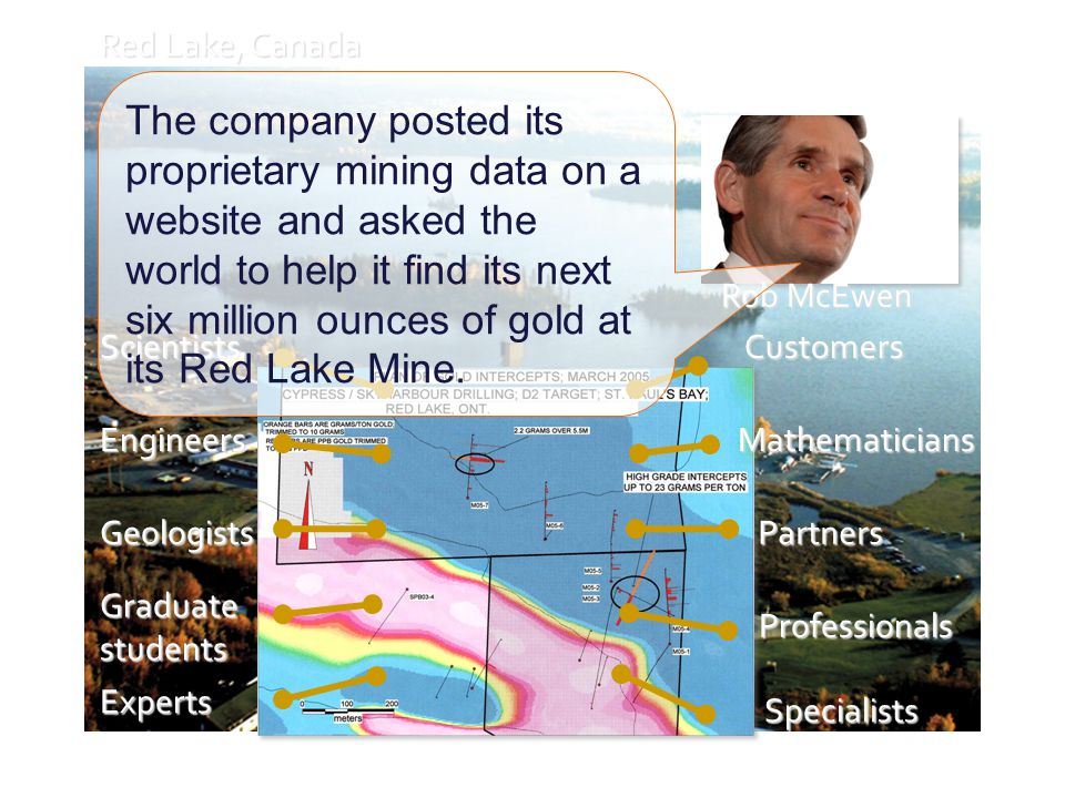 Dynamiques collaboratives $ 300 m $ 100 m 2000 2009 $ 9 billion Rob McEwen When I saw the computer graphics I almost fell out of my chair. The contestants had identified 110 targets on the Red Lake property, 50 percent of which had not been previously identified by the company.