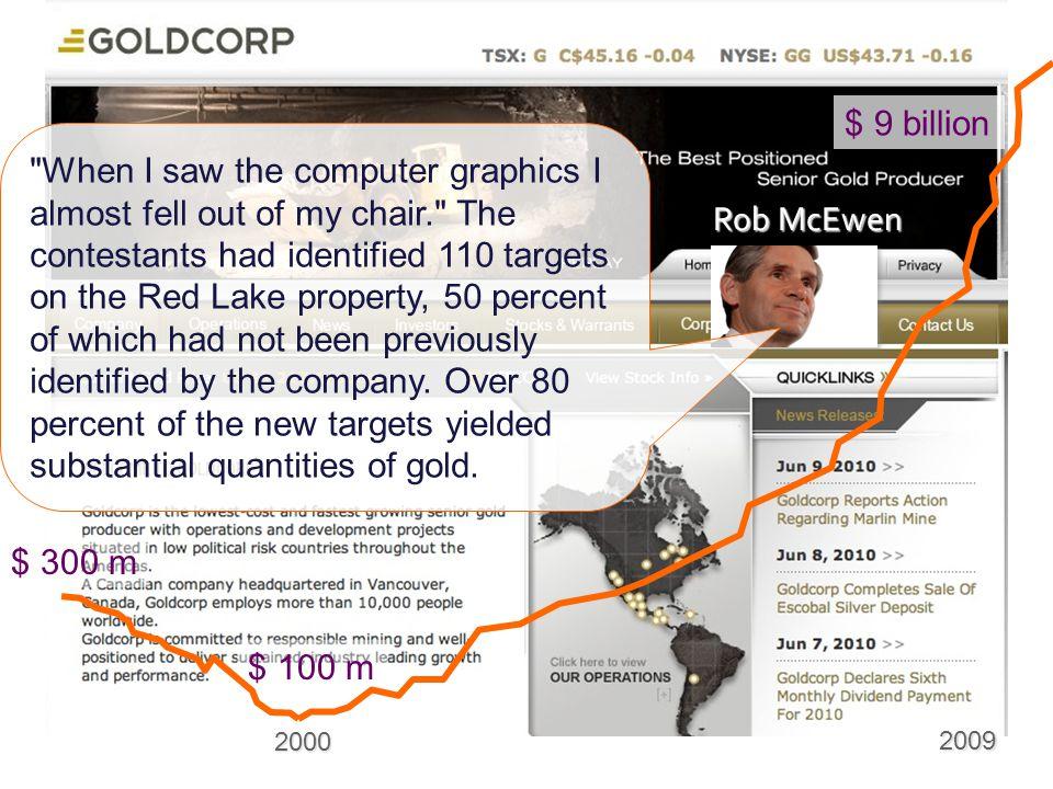 Dynamiques collaboratives $ 300 m $ 100 m 2000 2009 $ 9 billion Rob McEwen
