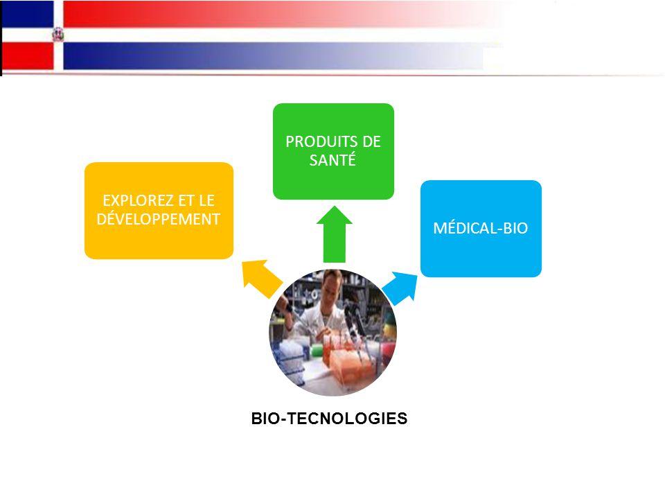 EXPLOREZ ET LE DÉVELOPPEMENT PRODUITS DE SANTÉ MÉDICAL-BIO BIO-TECNOLOGIES