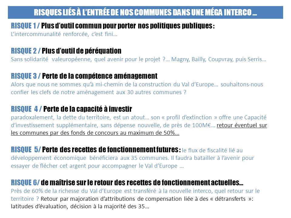 RISQUE 1 / Plus d'outil commun pour porter nos politiques publiques : L'intercommunalité renforcée, c'est fini… RISQUE 2 / Plus d'outil de péréquation