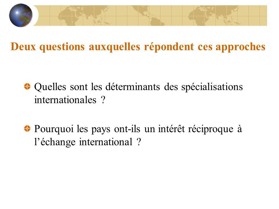 Deux questions auxquelles répondent ces approches Quelles sont les déterminants des spécialisations internationales ? Pourquoi les pays ont-ils un int