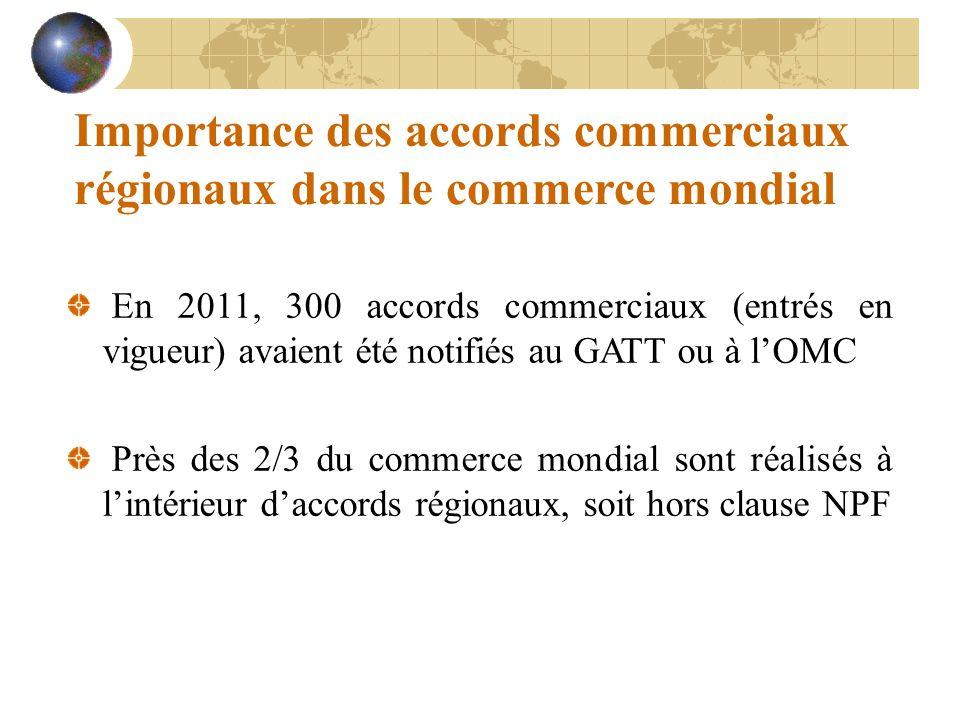 Importance des accords commerciaux régionaux dans le commerce mondial En 2011, 300 accords commerciaux (entrés en vigueur) avaient été notifiés au GAT