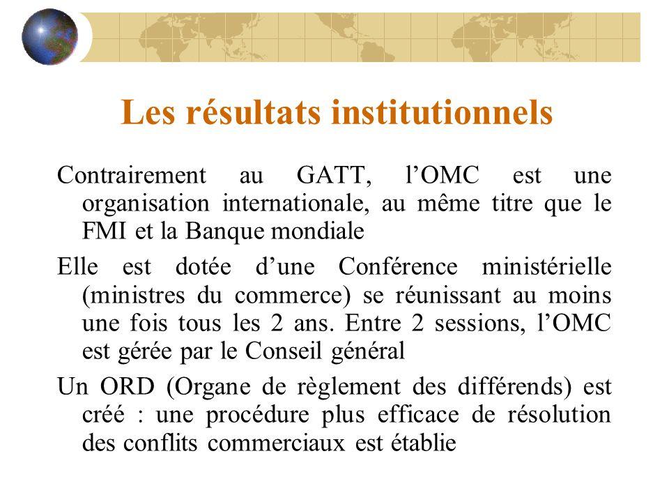 Les résultats institutionnels Contrairement au GATT, l'OMC est une organisation internationale, au même titre que le FMI et la Banque mondiale Elle es