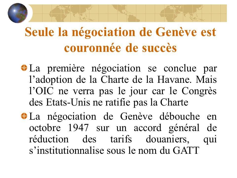 Seule la négociation de Genève est couronnée de succès La première négociation se conclue par l'adoption de la Charte de la Havane. Mais l'OIC ne verr