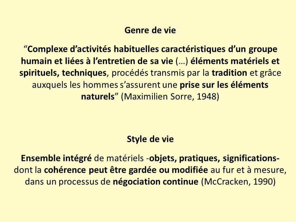 """Genre de vie """"Complexe d'activités habituelles caractéristiques d'un groupe humain et liées à l'entretien de sa vie (…) éléments matériels et spiritue"""