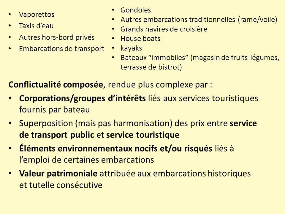 Vaporettos Taxis d'eau Autres hors-bord privés Embarcations de transport Conflictualité composée, rendue plus complexe par : Corporations/groupes d'in