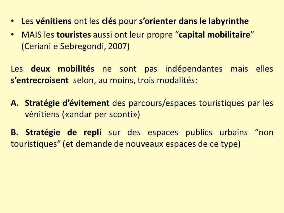Les vénitiens ont les clés pour s'orienter dans le labyrinthe MAIS les touristes aussi ont leur propre capital mobilitaire (Ceriani e Sebregondi, 2007) Les deux mobilités ne sont pas indépendantes mais elles s'entrecroisent selon, au moins, trois modalités: A.Stratégie d'évitement des parcours/espaces touristiques par les vénitiens («andar per sconti») B.