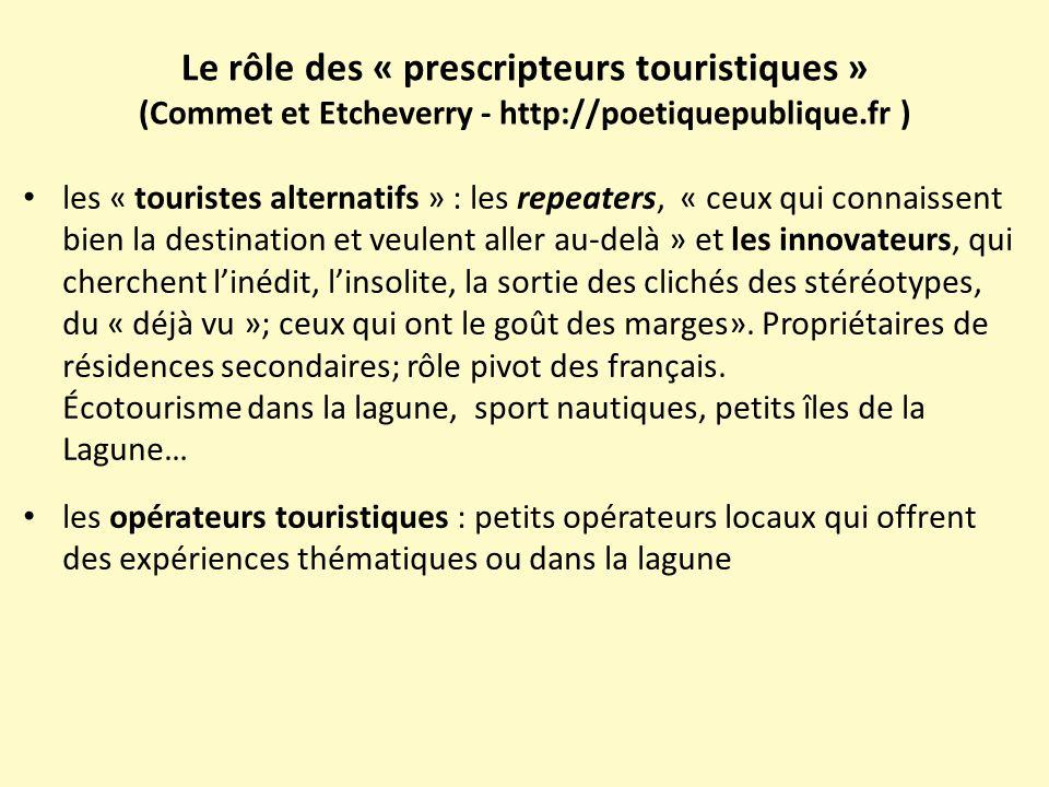 Le rôle des « prescripteurs touristiques » (Commet et Etcheverry - http://poetiquepublique.fr ) les « touristes alternatifs » : les repeaters, « ceux qui connaissent bien la destination et veulent aller au-delà » et les innovateurs, qui cherchent l'inédit, l'insolite, la sortie des clichés des stéréotypes, du « déjà vu »; ceux qui ont le goût des marges».