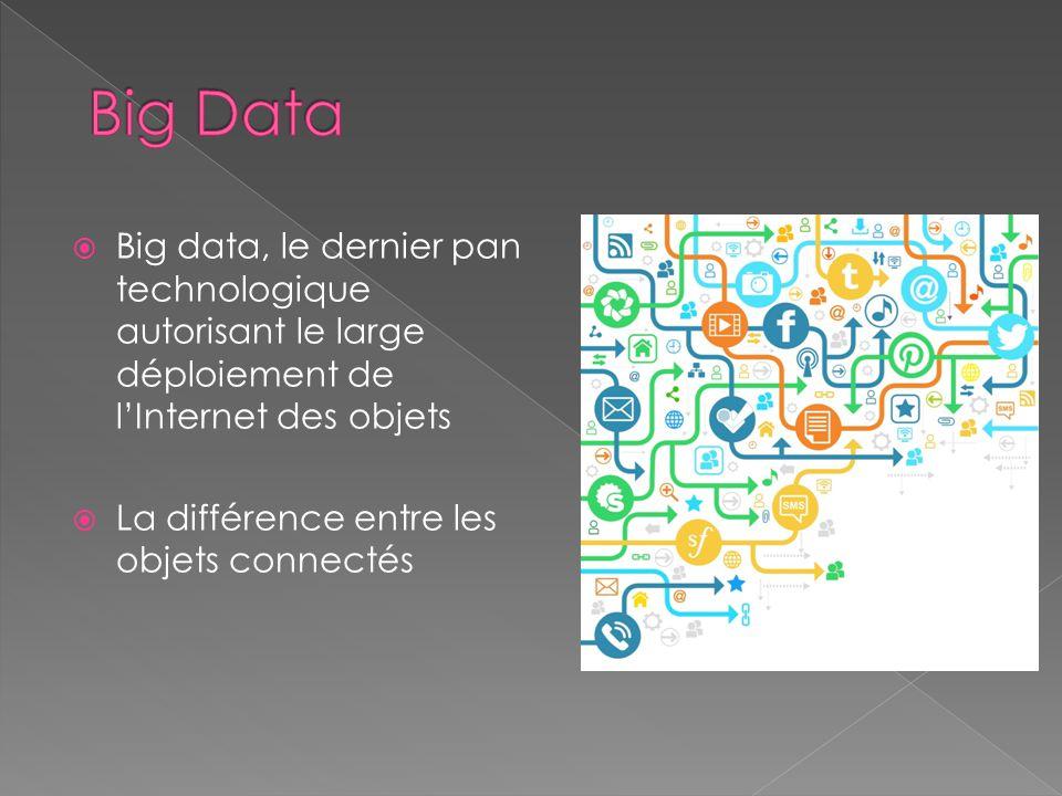  Big data, le dernier pan technologique autorisant le large déploiement de l'Internet des objets  La différence entre les objets connectés