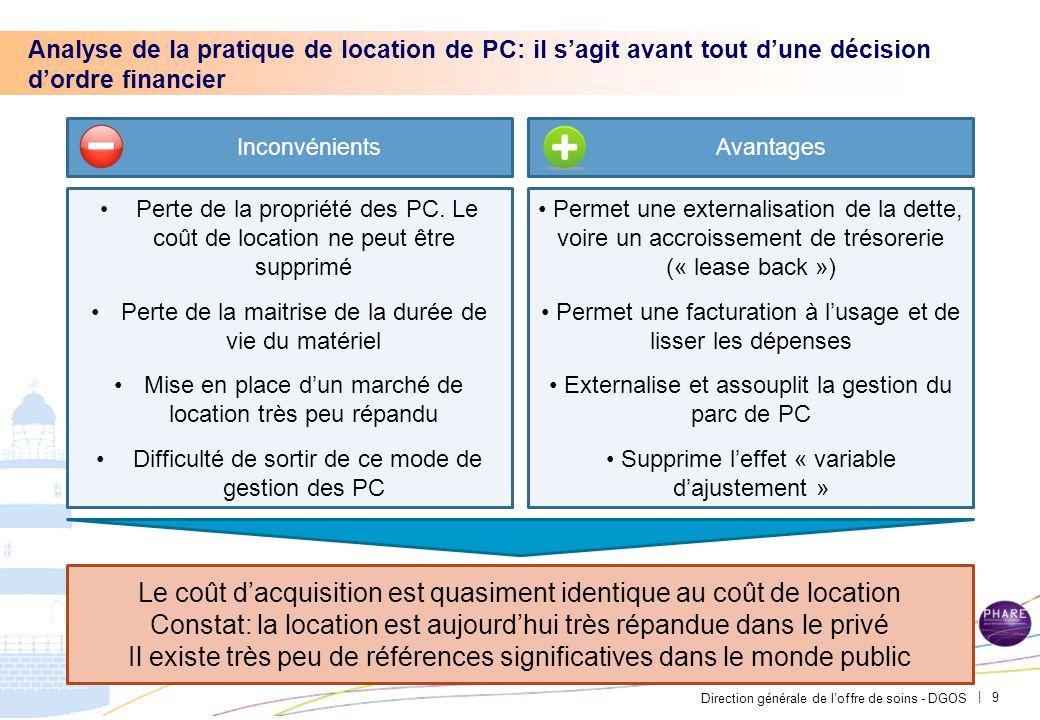 Direction générale de l'offre de soins - DGOS | Analyse de la pratique de location de PC: il s'agit avant tout d'une décision d'ordre financier 9 Pert